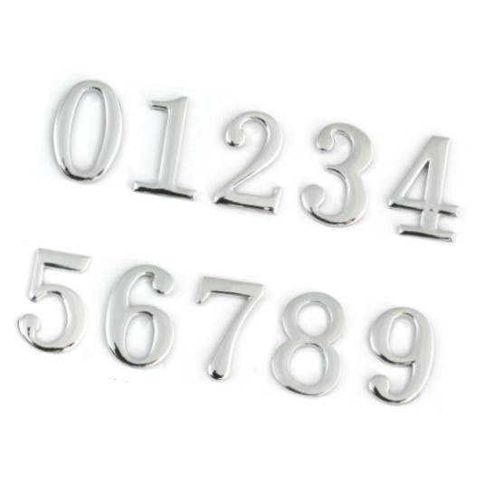 Durvju numuri